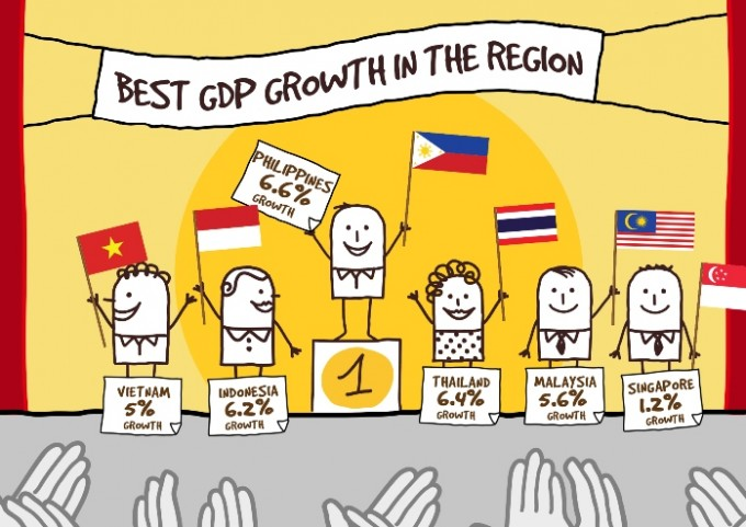 GDP-Cartoon