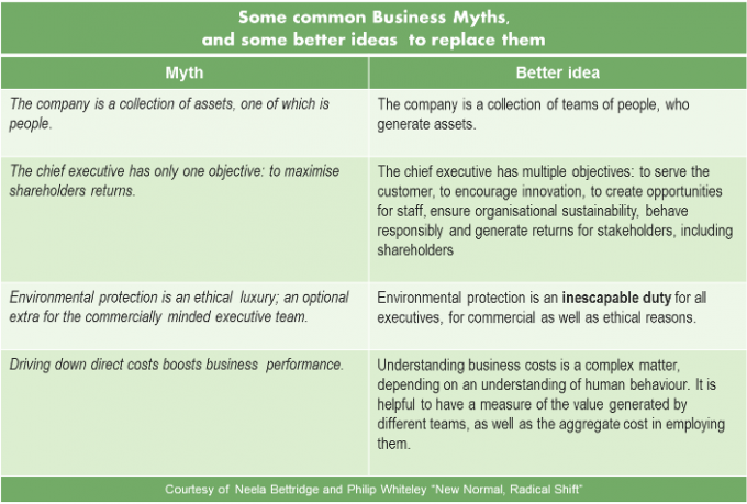 Common Business Myths-3