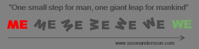 www.sorenandersson.com
