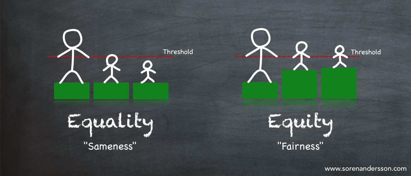 "equality versus equity Equality, equity and policy: balancing equity and efficiency efficiency efficiency  refers to the allocation of  ""equity versus efficiency: a dilemma for the nhs."